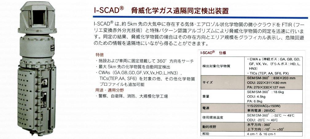 I-SCAD