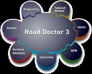 RoadDoctor3-1